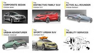 Saab_Auto Schaap_nieuws_productie_2017